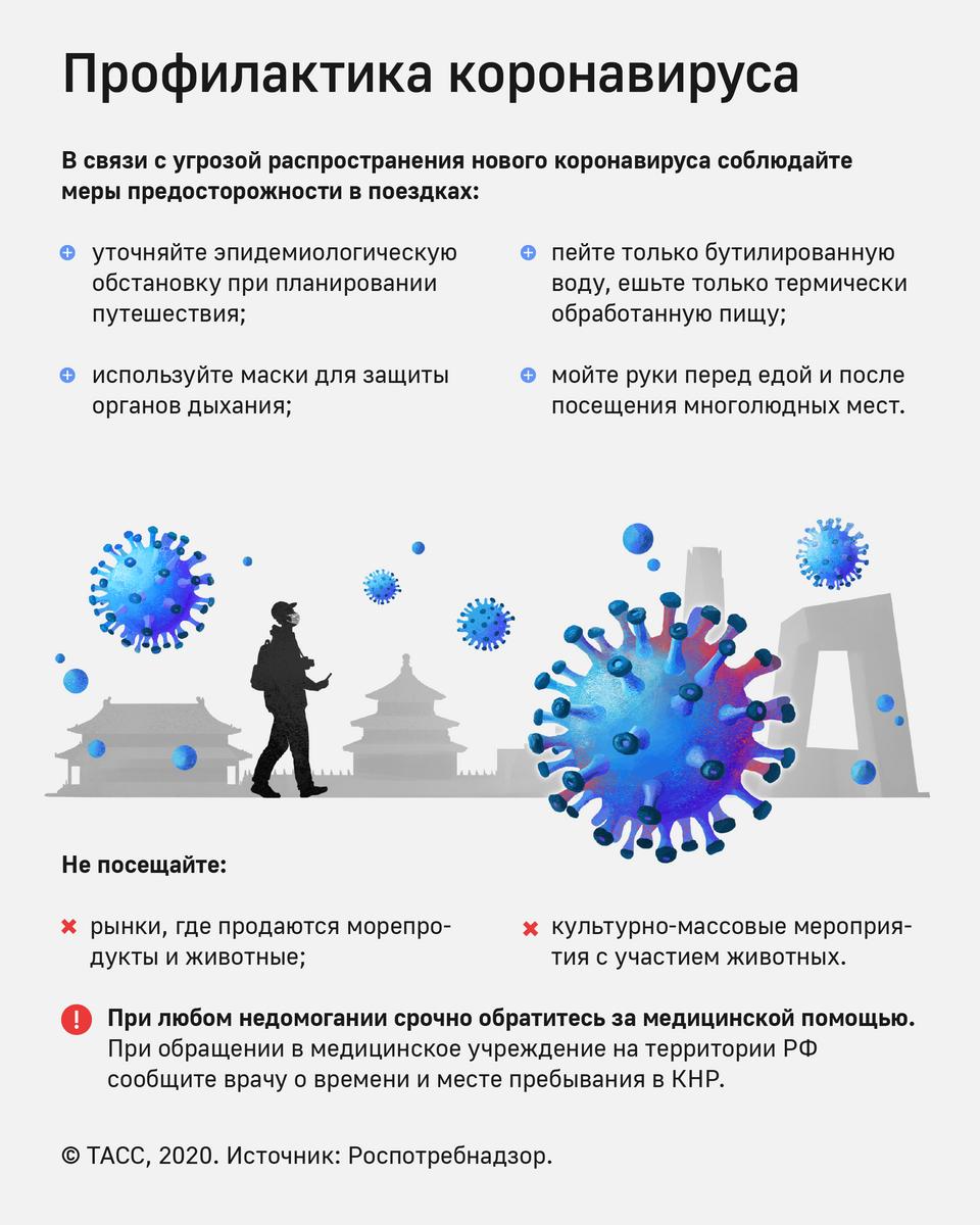 первые симптомы коронавируса
